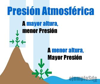 Presión atmosférica en dos altitudes diferentes