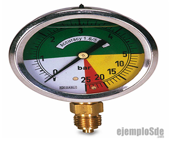 Manómetro, para medir presión manométrica