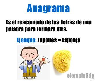 Un anagrama es un juego de palabras que consiste en cambiar o reordenar las letras de una palabra para conseguir crear otra completamente diferente.
