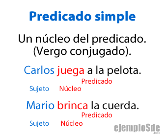 Predicado simple