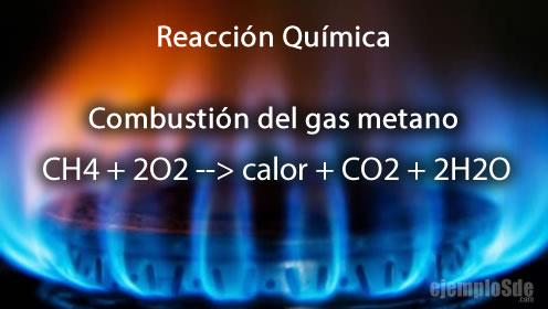 Combustión del gas es una reacción química exotérmica