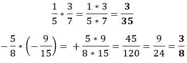 Multiplicación de fracciones con signos iguales