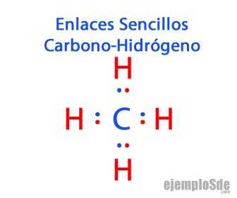 Enlaces sencillos Carbono-Hidrógeno