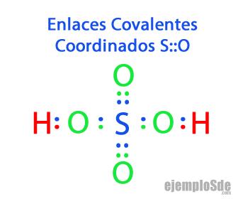 Enlaces Covalentes Coordinados Azufre-Oxigeno
